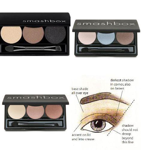 كيف تستعملي ظلال العيون المناسبة؟